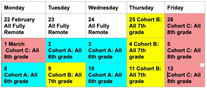 Schedule for different grades