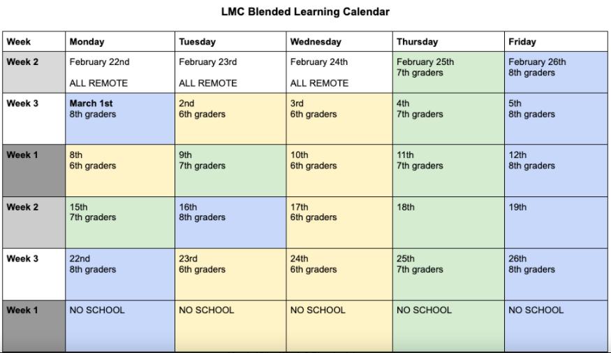 Calendar by grade/cohorts