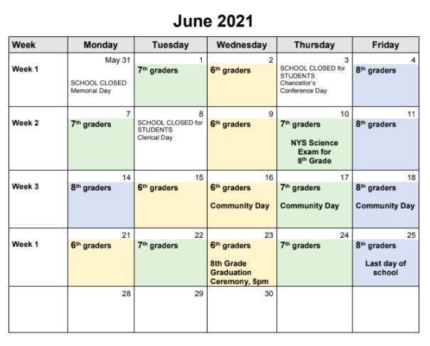 Describing the events of June